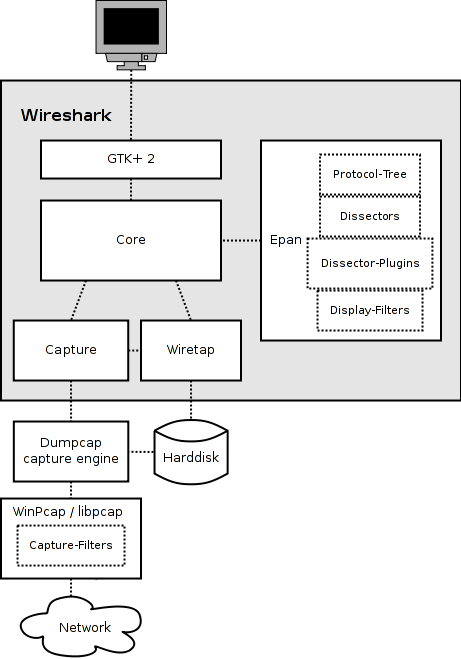 run wireshark on windows 8