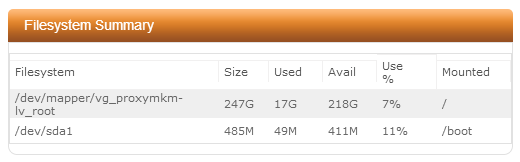 filesystem summary